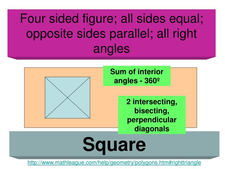 Four sided figure; all sides equal; opposite sides parallel; all right angles