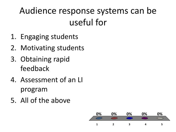 Audience response systems can be useful for