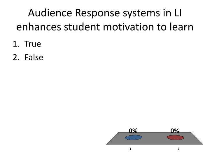 Audience Response systems in LI enhances student motivation to learn