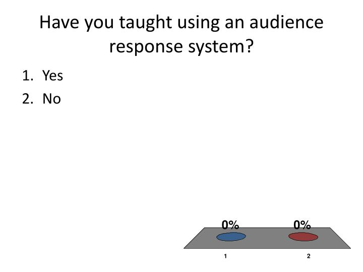 Have you taught using an audience response system?