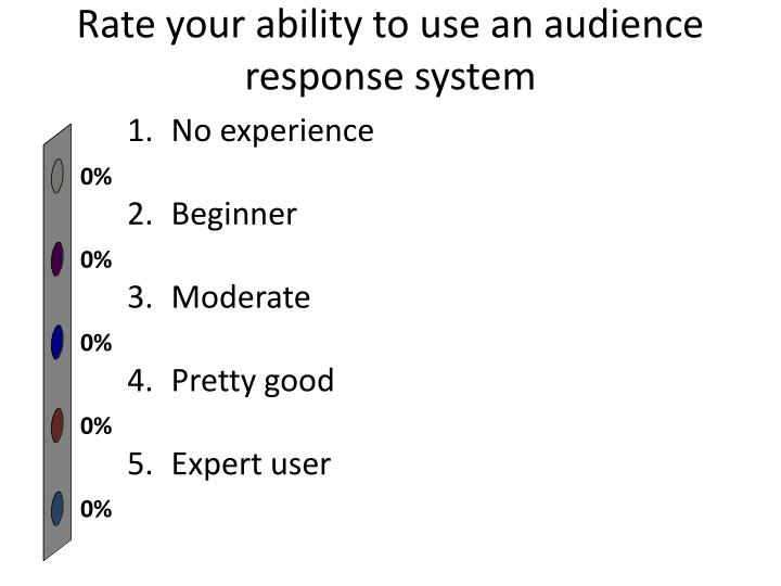Rate your ability to use an audience response system