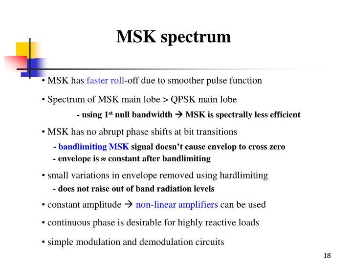 MSK spectrum