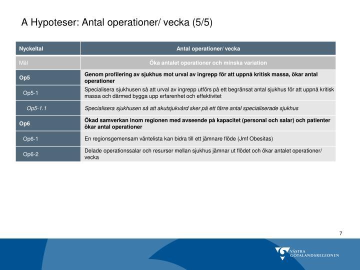 A Hypoteser: Antal operationer/ vecka (5/5)