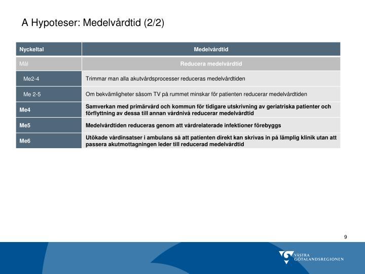 A Hypoteser: Medelvårdtid (2/2)