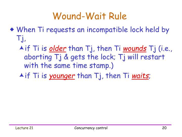 Wound-Wait Rule