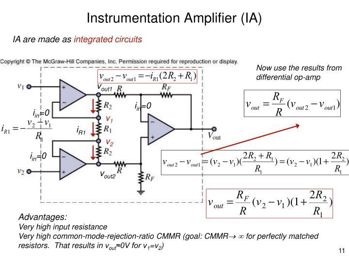 Instrumentation Amplifier (IA)