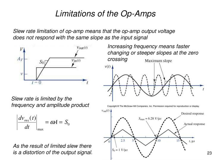 Limitations of the Op-Amps