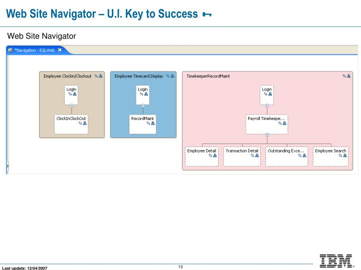 Web Site Navigator – U.I. Key to Success