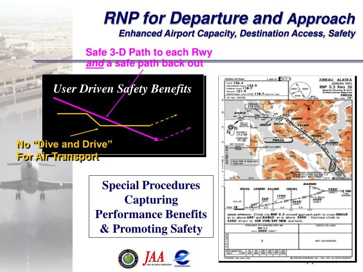 RNP for Departure and
