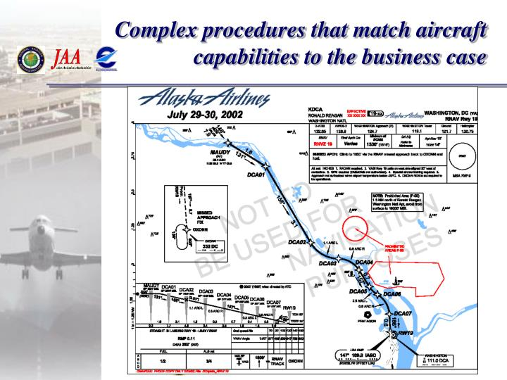 Complex procedures that match aircraft capabilities to the business case