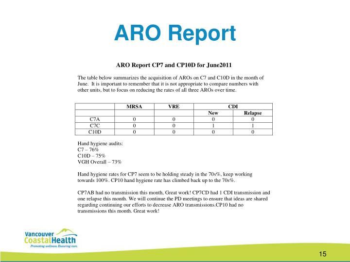 ARO Report