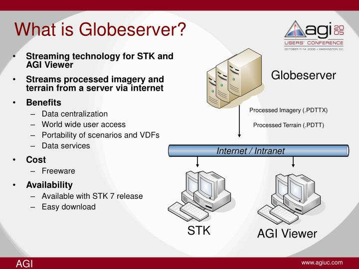 What is Globeserver?