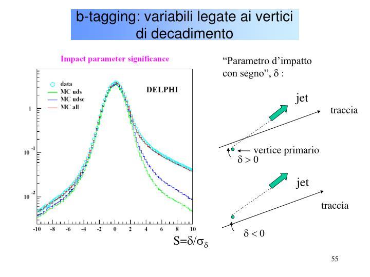 b-tagging: variabili legate ai vertici di decadimento