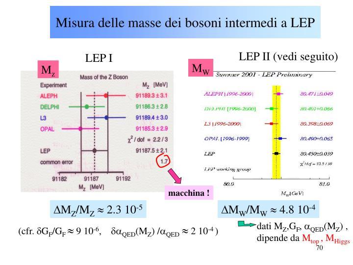Misura delle masse dei bosoni intermedi a