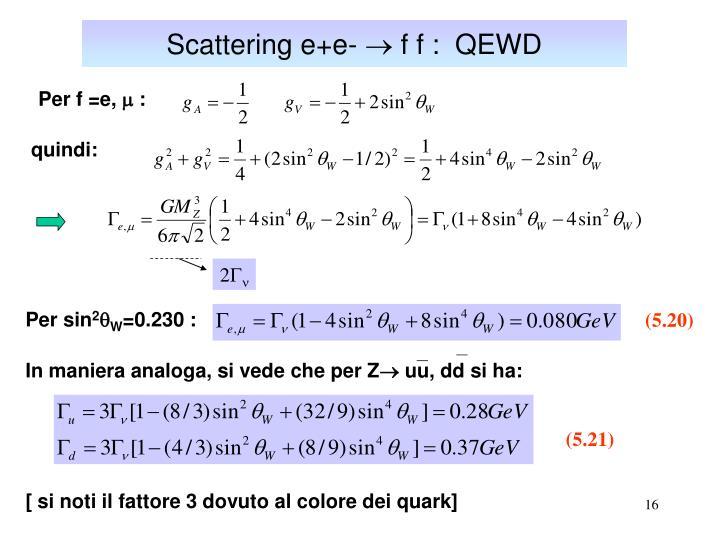 Scattering e+e-