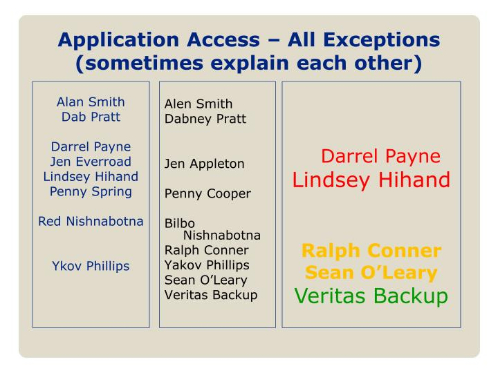 Application Access – All Exceptions (sometimes explain each other)