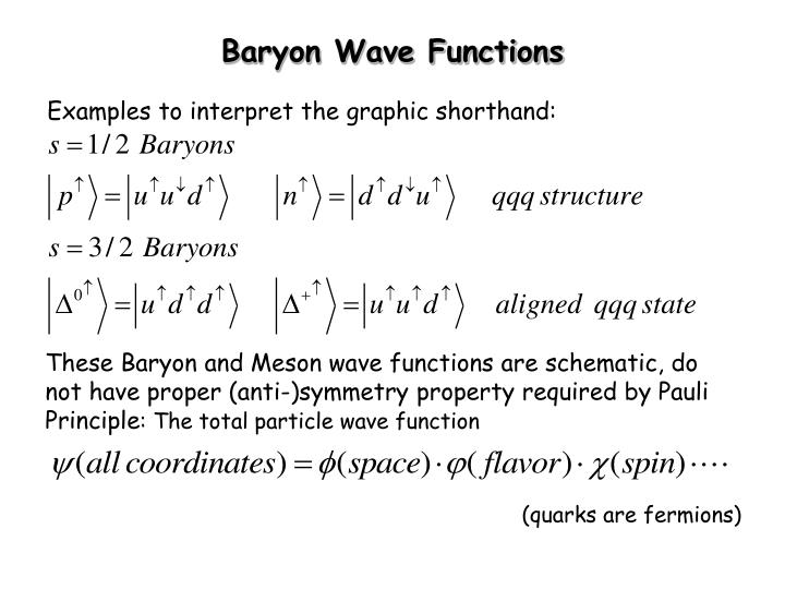 Baryon Wave Functions
