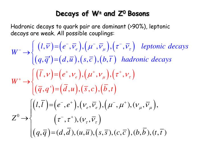 Decays of W