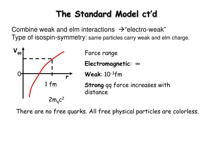 Combine weak and elm interactions