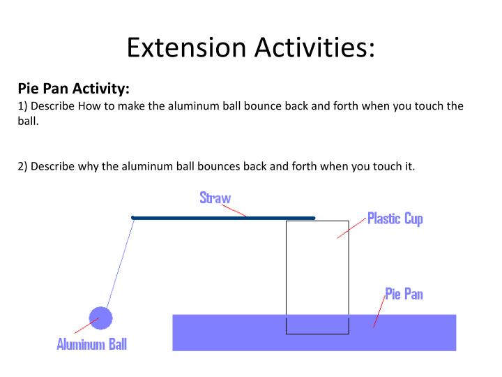 Extension Activities: