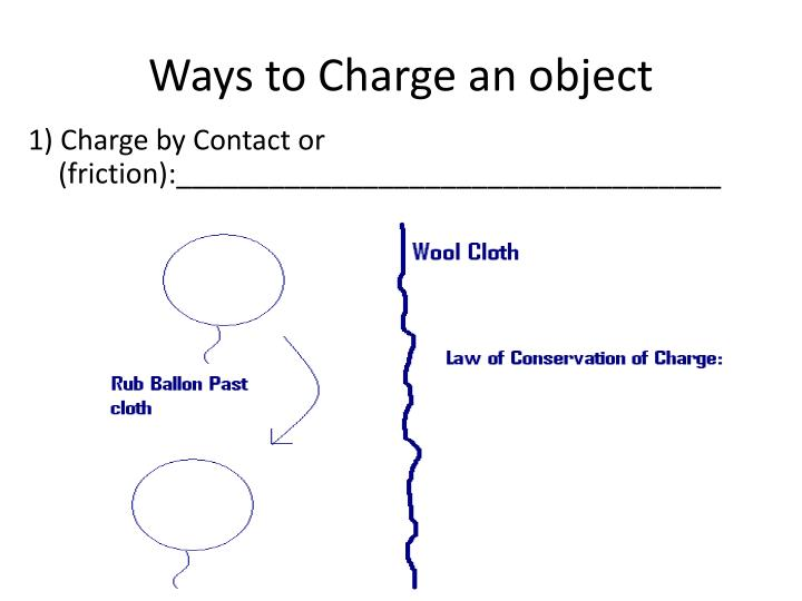 Ways to Charge an object