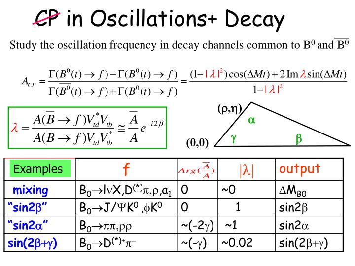 CP in Oscillations+ Decay