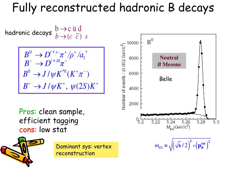Fully reconstructed hadronic B decays