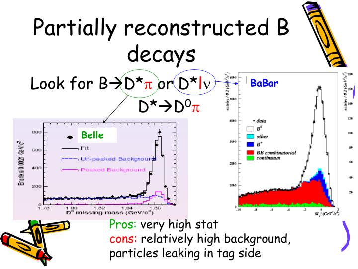 Partially reconstructed B decays