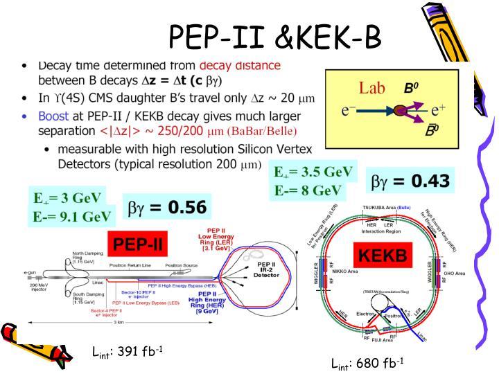 PEP-II &KEK-B