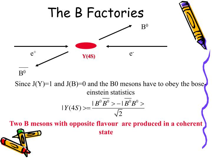The B Factories