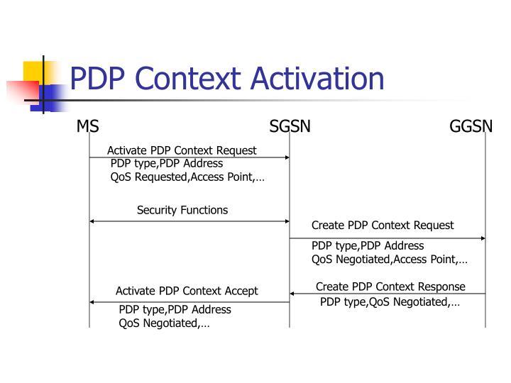 PDP Context Activation