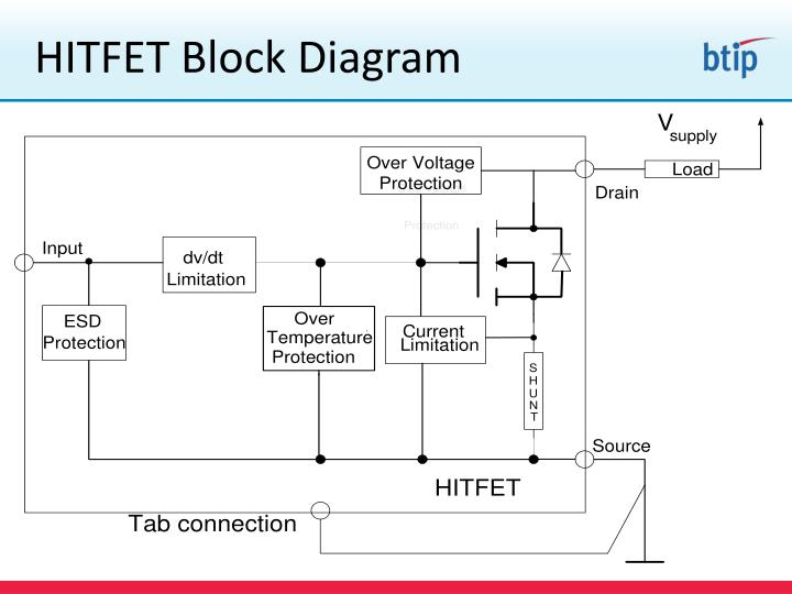HITFET Block Diagram