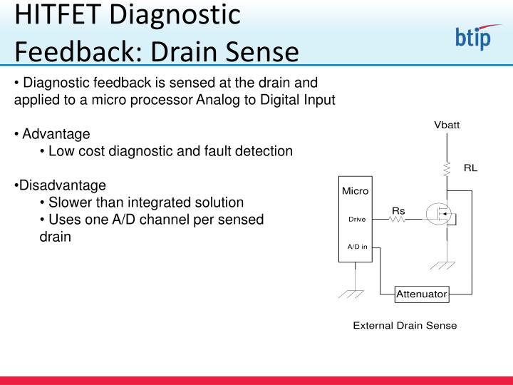 HITFET Diagnostic