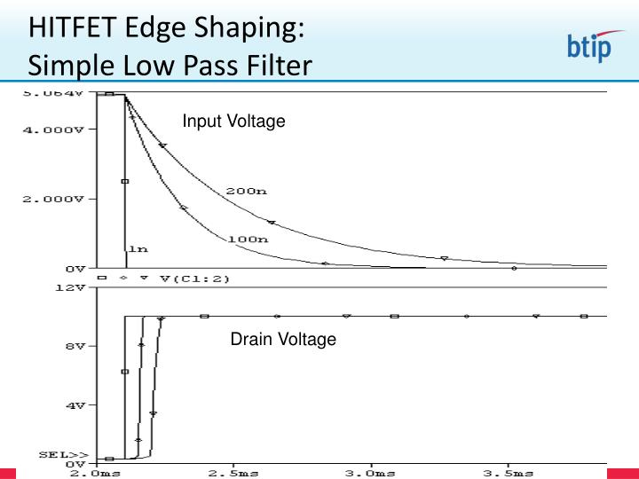 HITFET Edge Shaping: