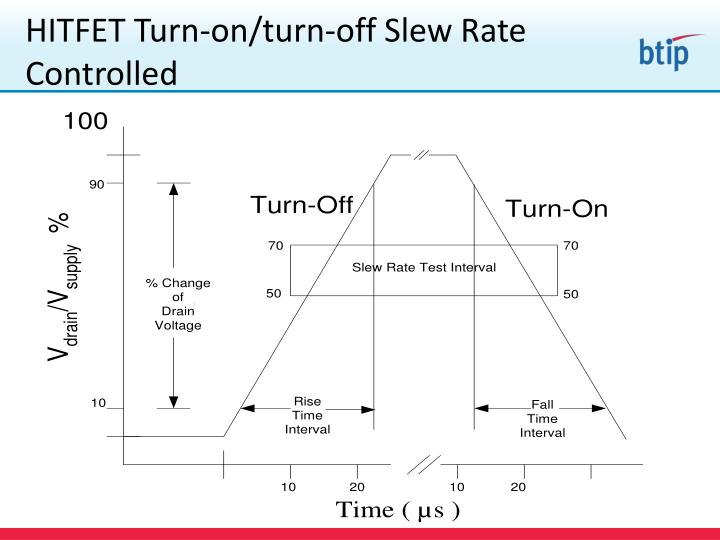 HITFET Turn-on/turn-off Slew Rate Controlled