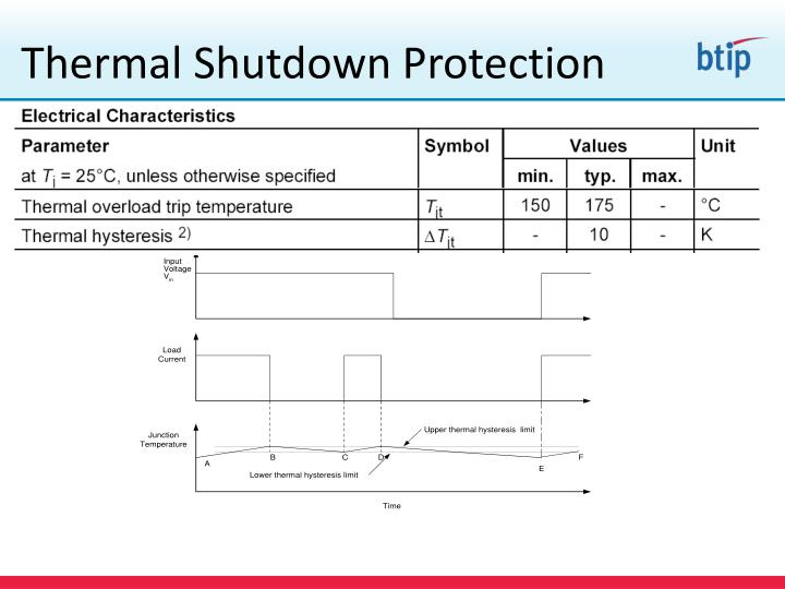 Thermal Shutdown Protection