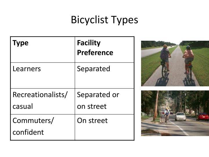 Bicyclist Types