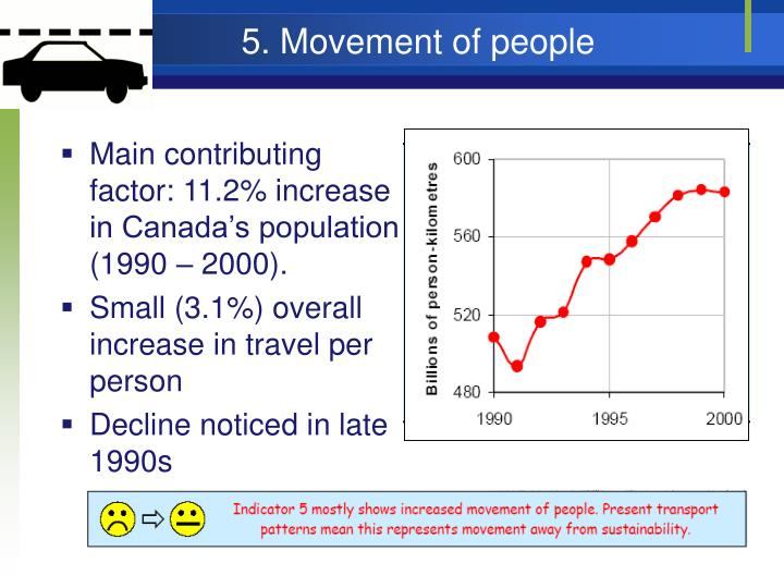 5. Movement of people