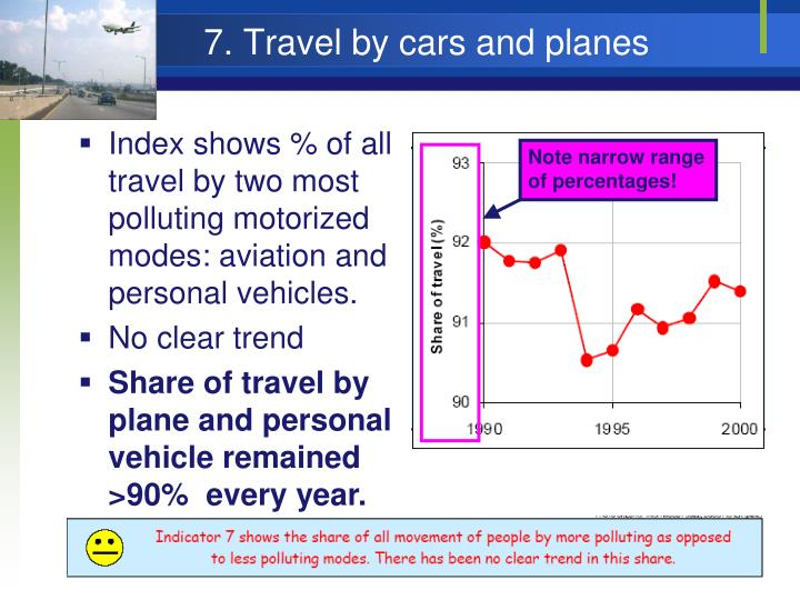 7. Travel by cars and planes