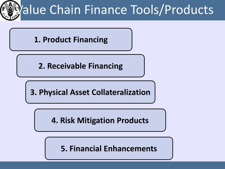 Value Chain Finance Tools/Products