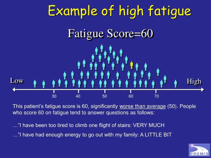 Example of high fatigue