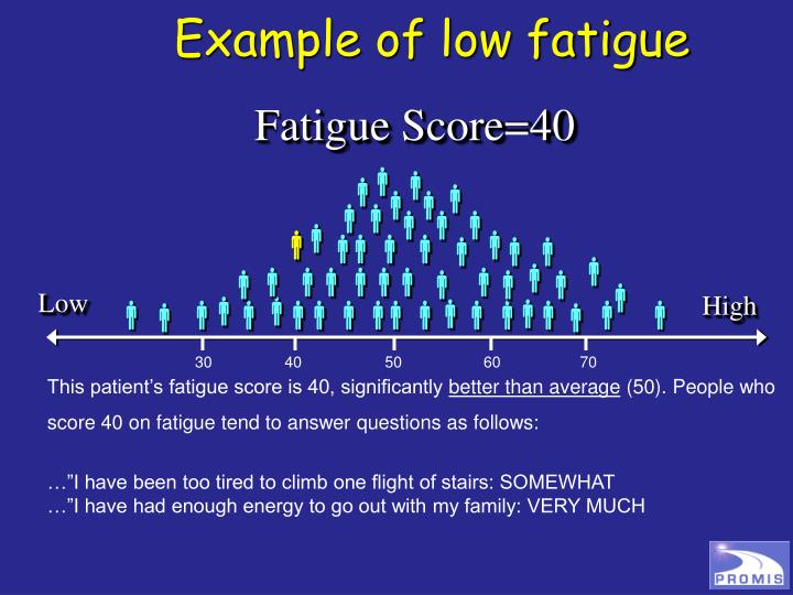 Example of low fatigue