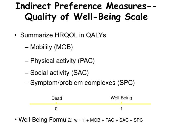 Indirect Preference Measures--