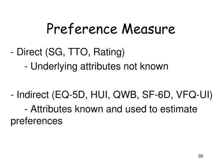 Preference Measure
