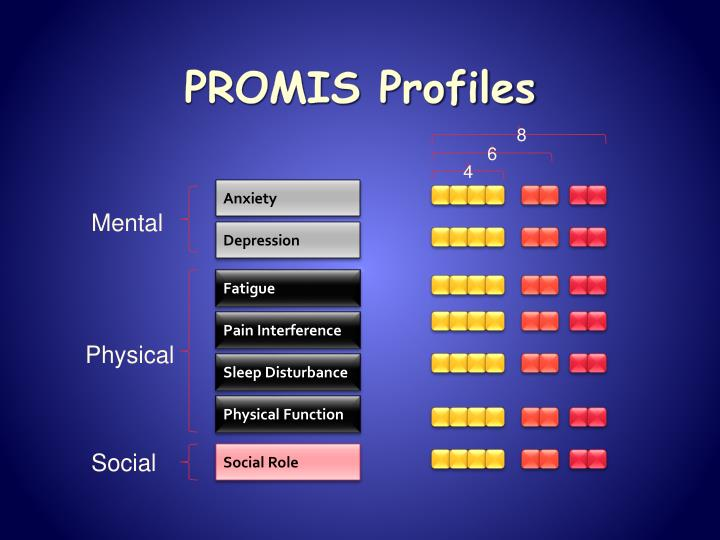 PROMIS Profiles