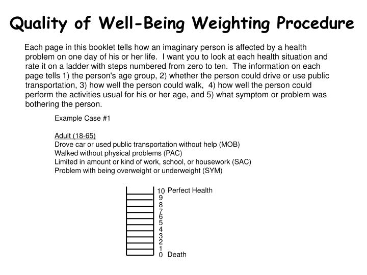 Quality of Well-Being Weighting Procedure