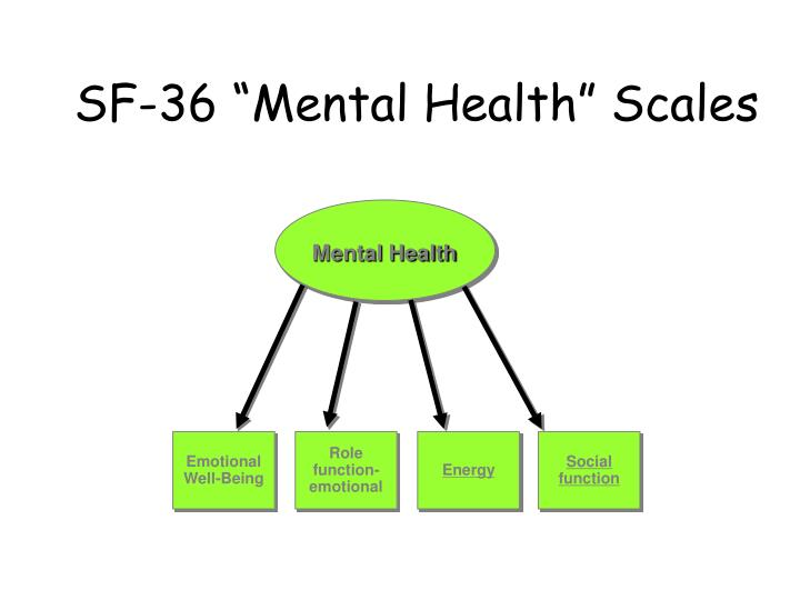 "SF-36 ""Mental Health"" Scales"
