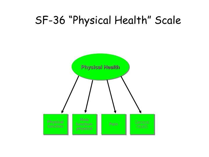 "SF-36 ""Physical Health"" Scale"