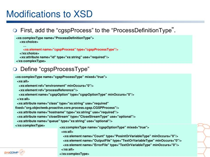 Modifications to XSD