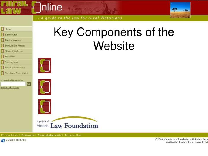 Key Components of the Website